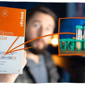 Is Elixinol Sports Gel REAL? See the LAB TESTS and CBD review.